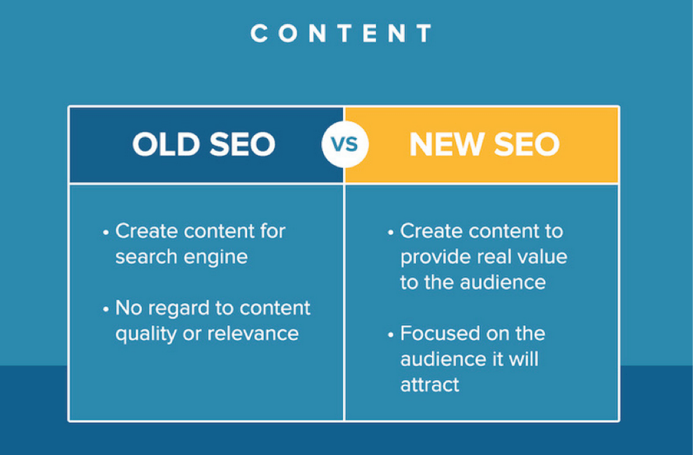seo-evoluzione-content-strategy-digital-marketing-tsw