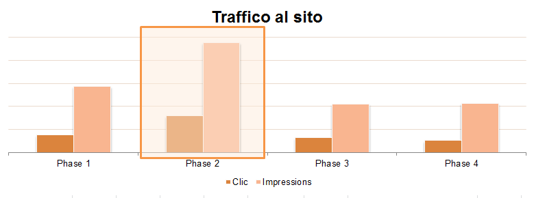 Traffico_al_sito