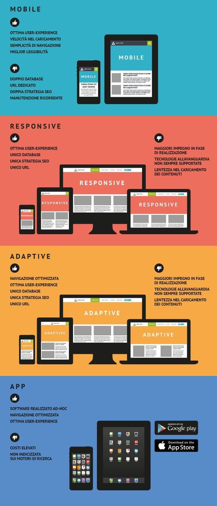 infografica-tsw