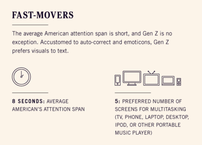 generazione Z soglia di attenzione e dispositivi utilizzati