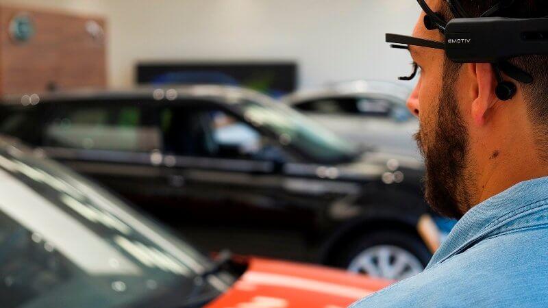 Automotive Marketing Dealer Customer Journey nell'Automotive
