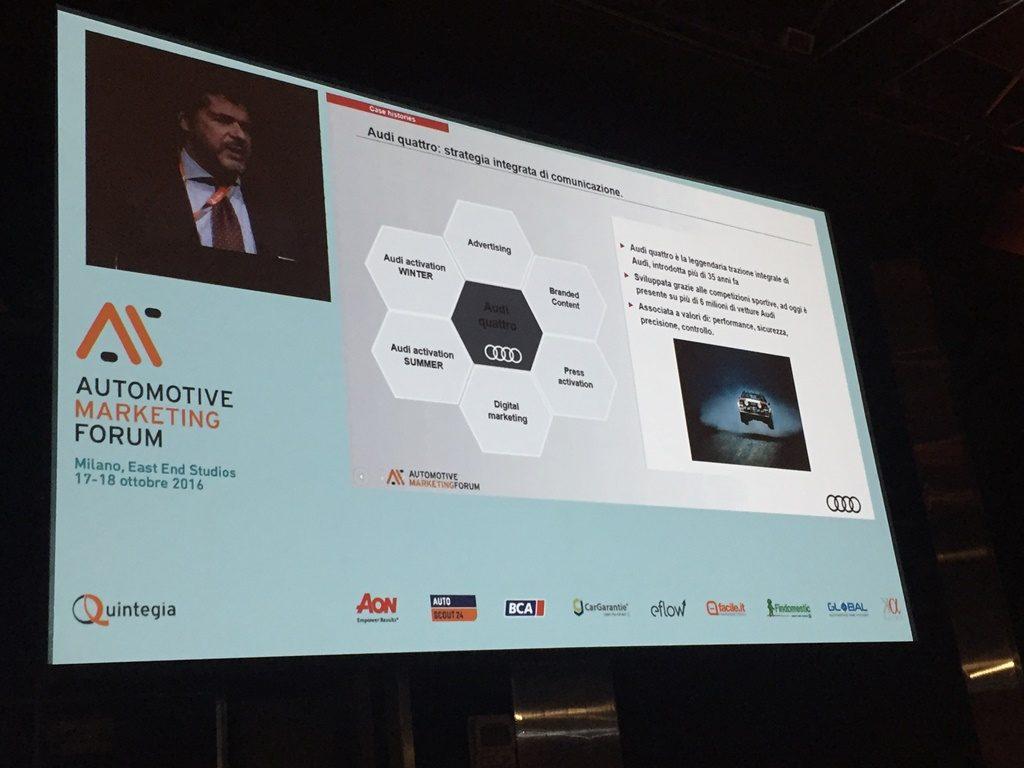 Marketing dell'auto Audi Automotive Marketing Forum