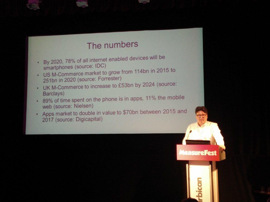 Measure Fest TSW Mobile Analytics