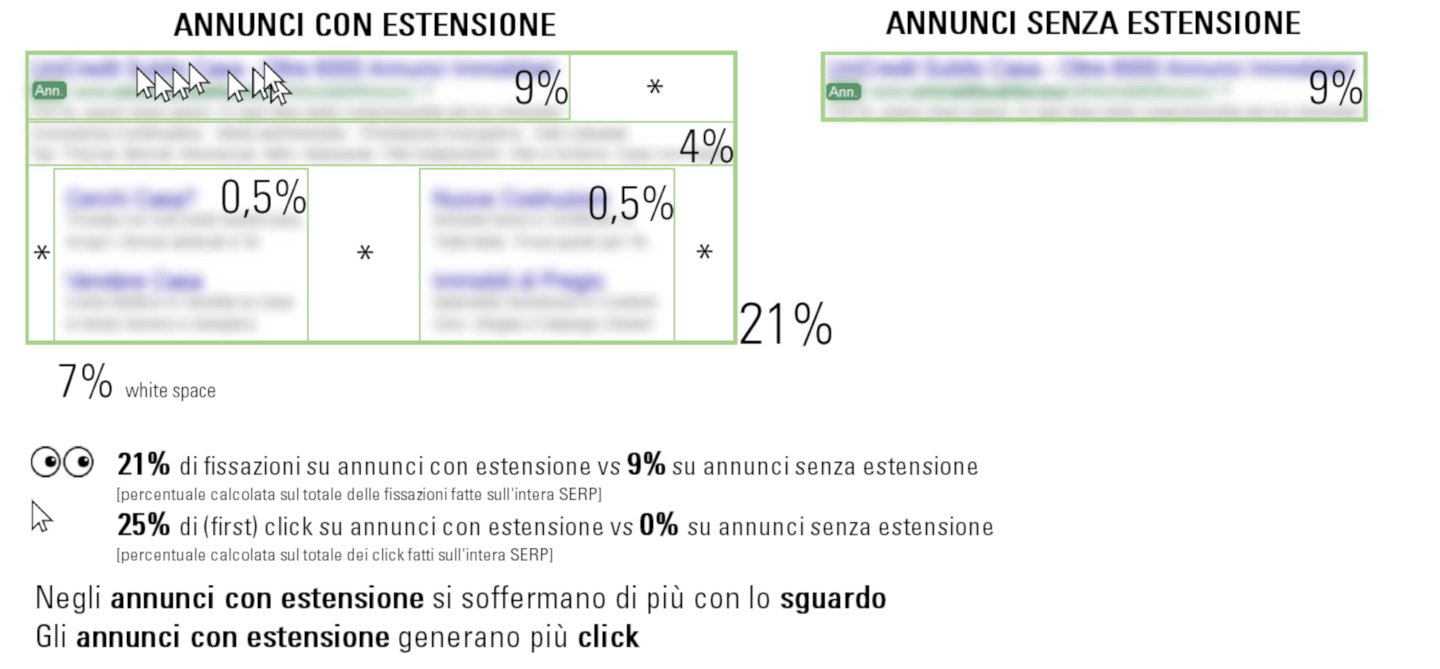 Heatmap-adwords-google-estensioni